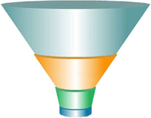 distressed assets funnel